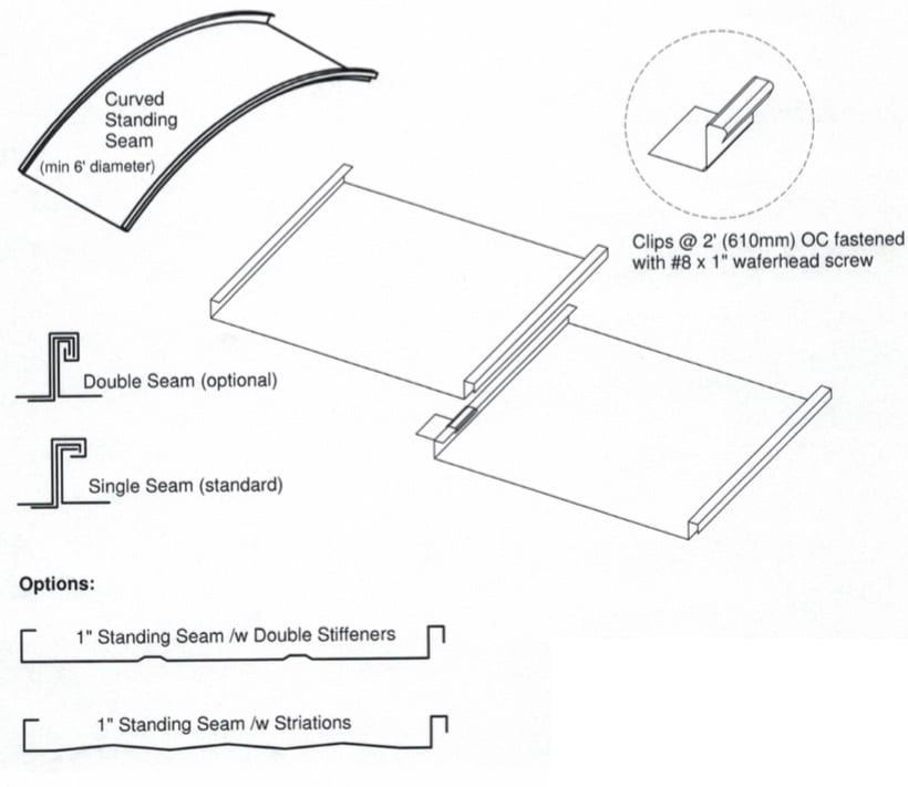 Curved standing single or double seam metal panel